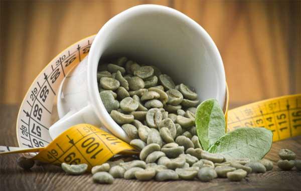 Mua cà phê xanh ở đâu và giá bao nhiêu?